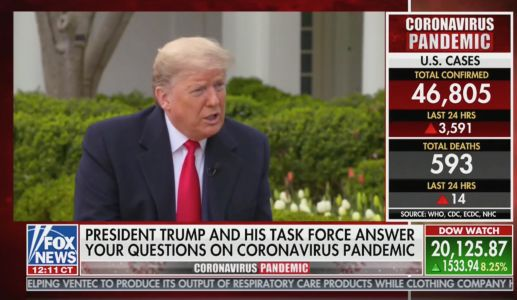 Fox News Tuesday Coronavirus Special With Trump the Highest Rated Town Hall in Cable News History